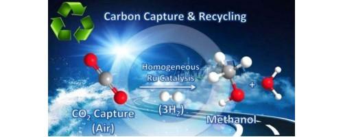 «Πράσινα» καύσιμα από αέρα «κοπανιστό» απομακρύνουν το διοξείδιο του άνθρακα