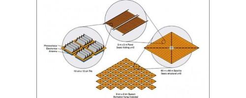 Ιπτάμενα φωτοβολταϊκά χαλιά παρέχουν ηλιακή ενέργεια στη Γη